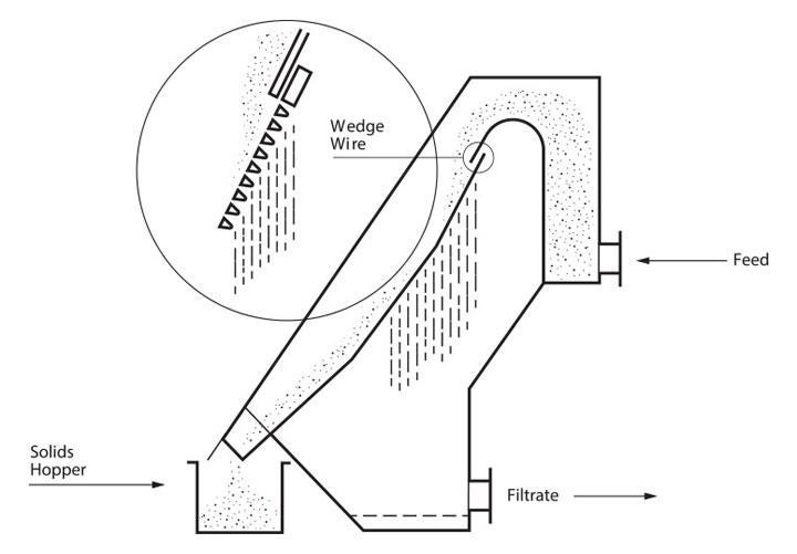 run-down-screens-diagram1